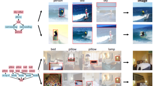 RetrieveGAN AI tool combines scene fragments to create new images