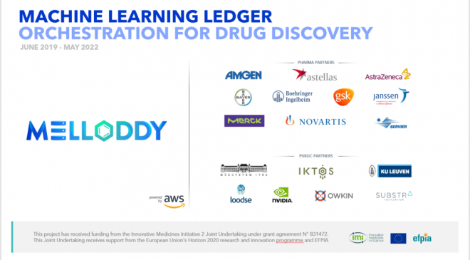 Major pharma companies including Novartis and Merck build federated learning platform for drug discovery