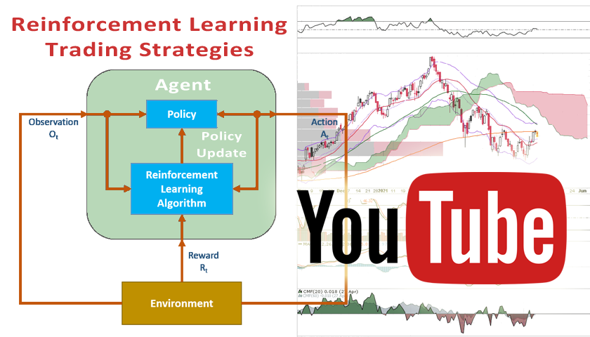 Top 10 Reinforcement Learning Trading Strategies