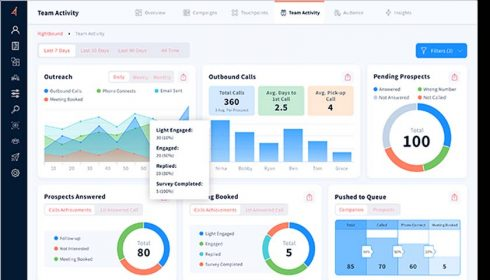 RightBound, a startup offering a platform to automate sales processes