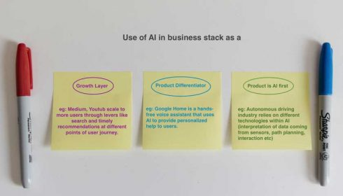AI business stack