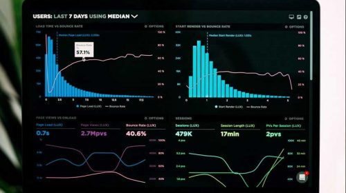 Device with Use Statistics