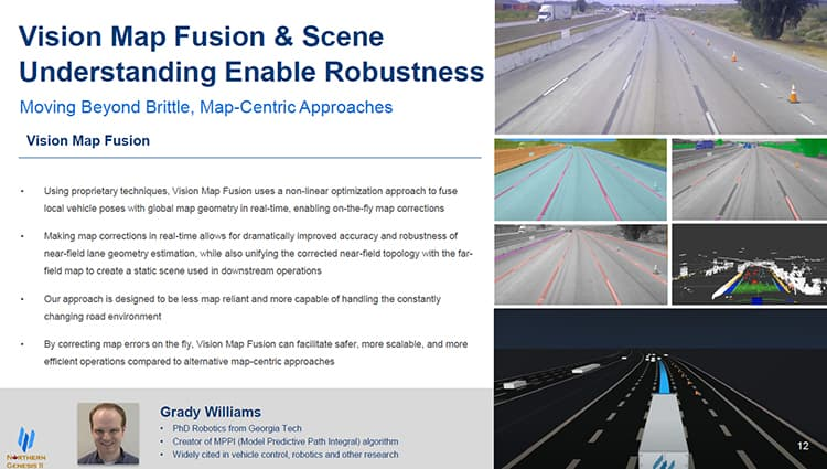 Vision mapping technology