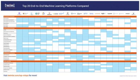 End-to-end ML platforms
