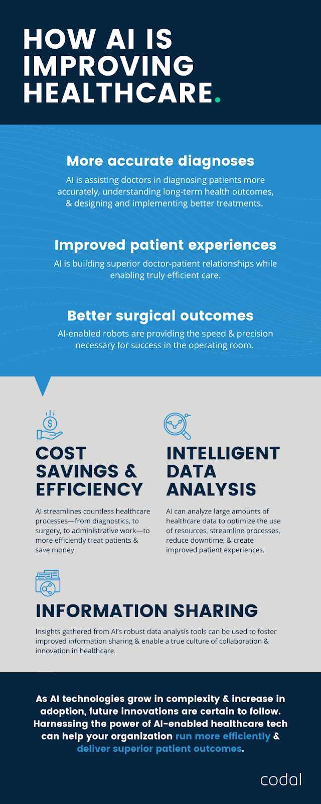 Benefits of AI in Healthcare Infographic