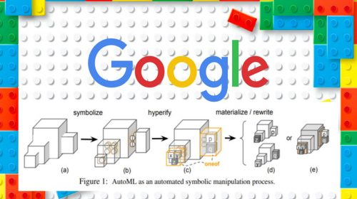 Google brain symbolic manipulation process