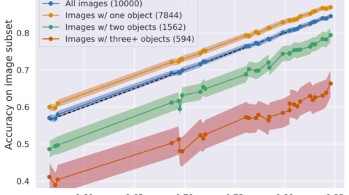 MIT researchers find 'systematic' shortcomings in ImageNet data set