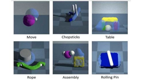 Manipulate soft deformable objects