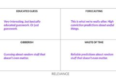 The practicalities of Predicting the Future